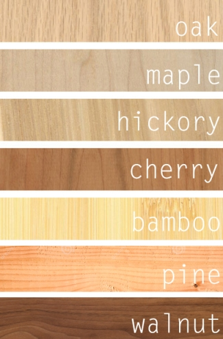 WoodTypes