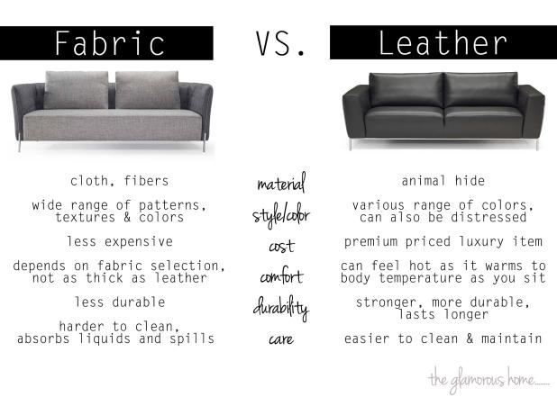 Sofa Warranty